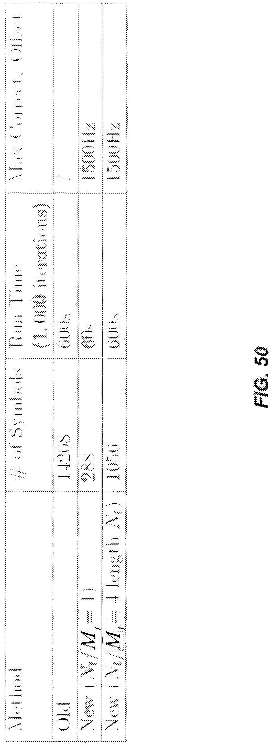 Figure imgf000362_0001