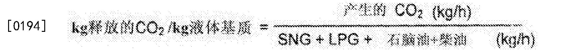 Figure CN103146413BD00192