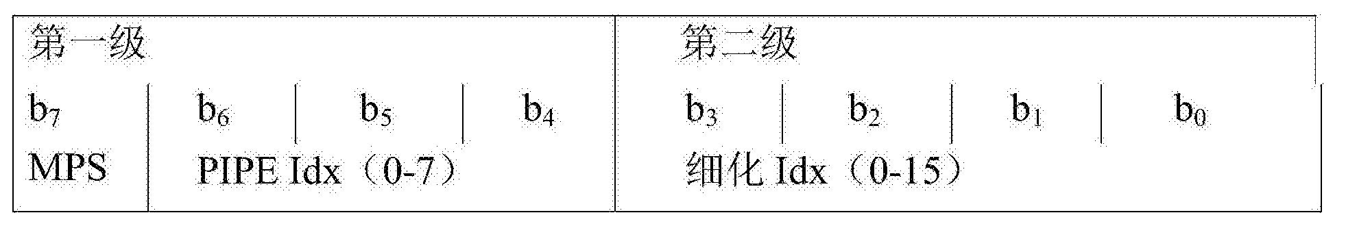 Figure CN107801041AD00431