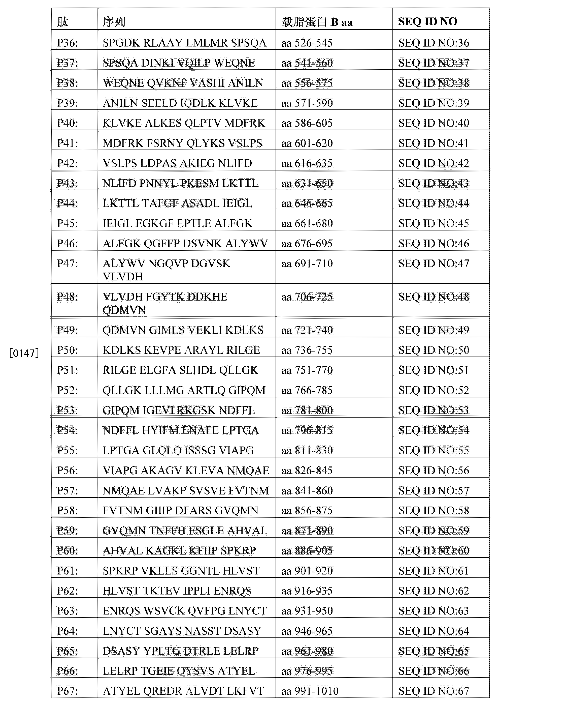 Figure CN103501806AD00221