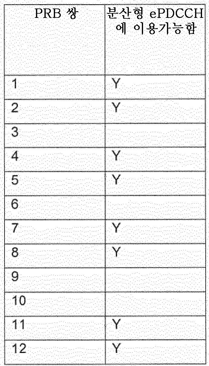 Figure 112017038816648-pat00067
