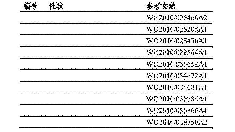 Figure CN103717076BD00601