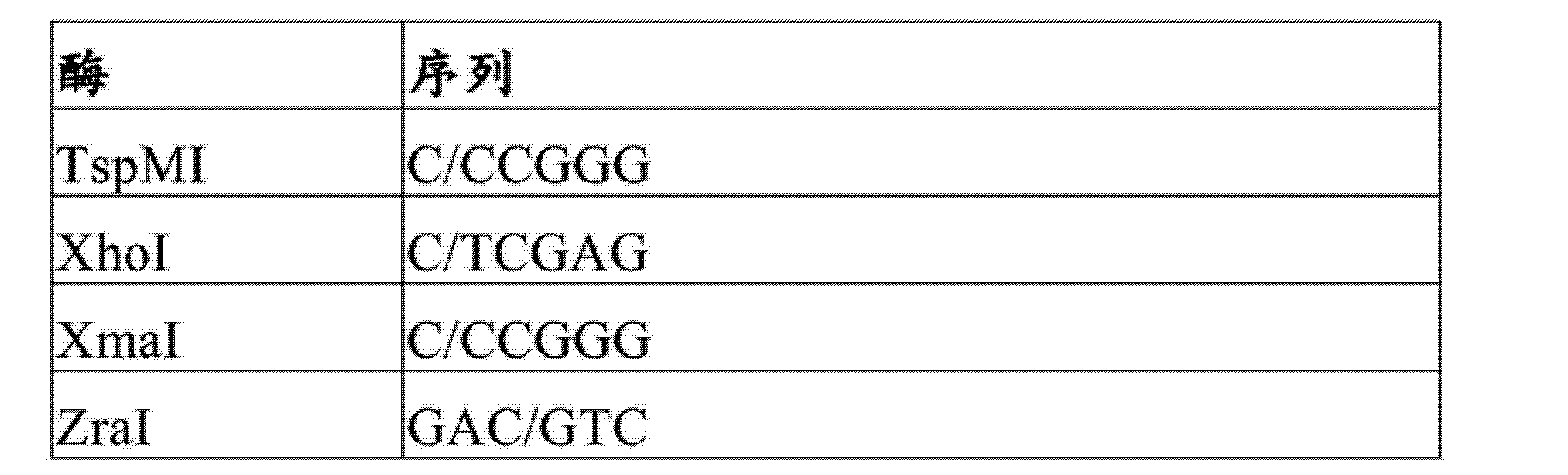 Figure CN103562407AD00411