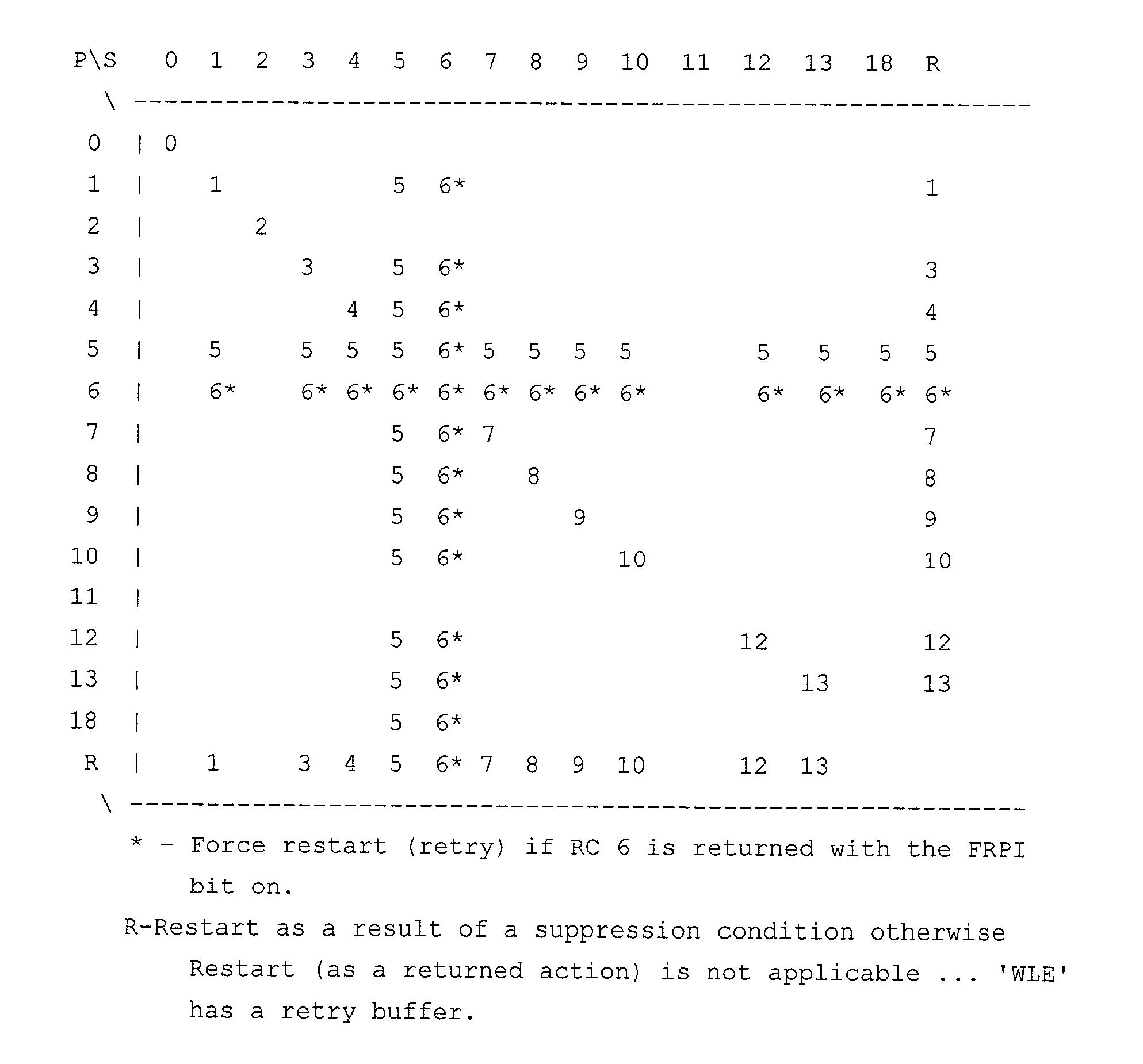 Figure US20030065971A1-20030403-P00028