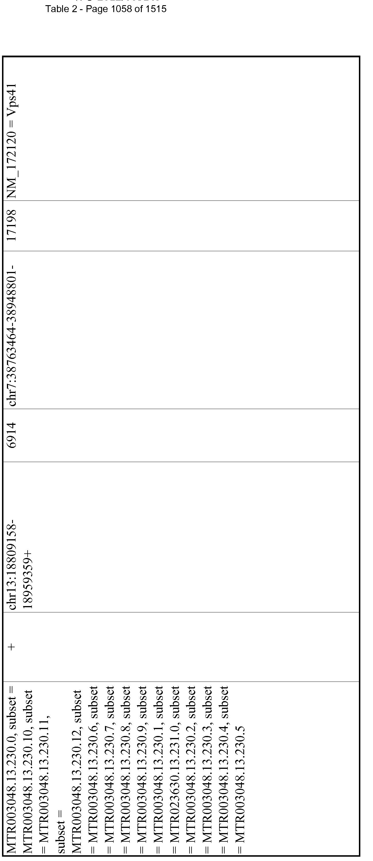 Figure imgf001226_0001