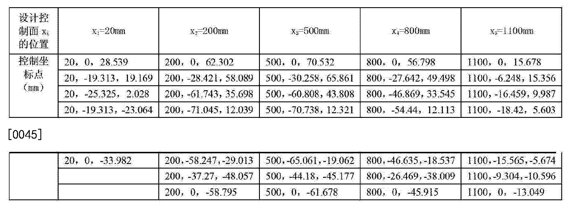 Figure CN103144769BD00061