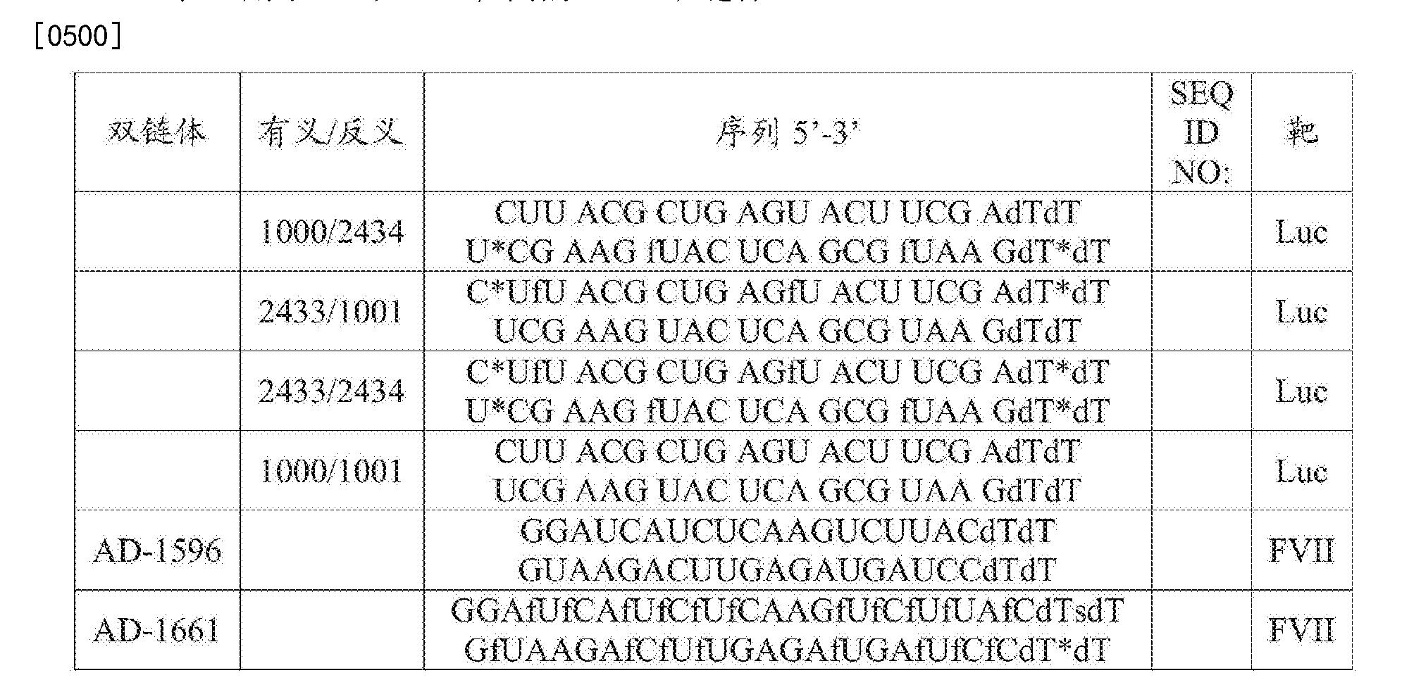 Figure CN105709229AD00751