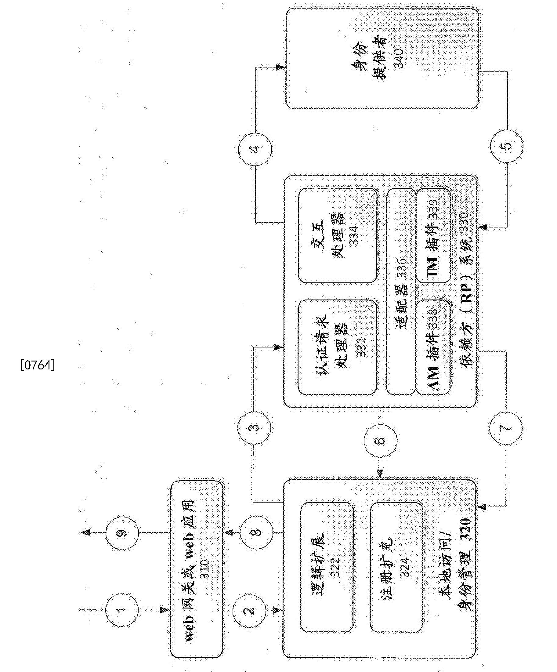 Figure CN104255007BD01271