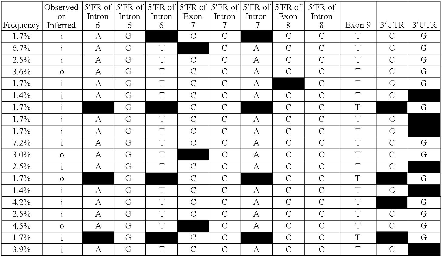 Figure US07485711-20090203-C00024