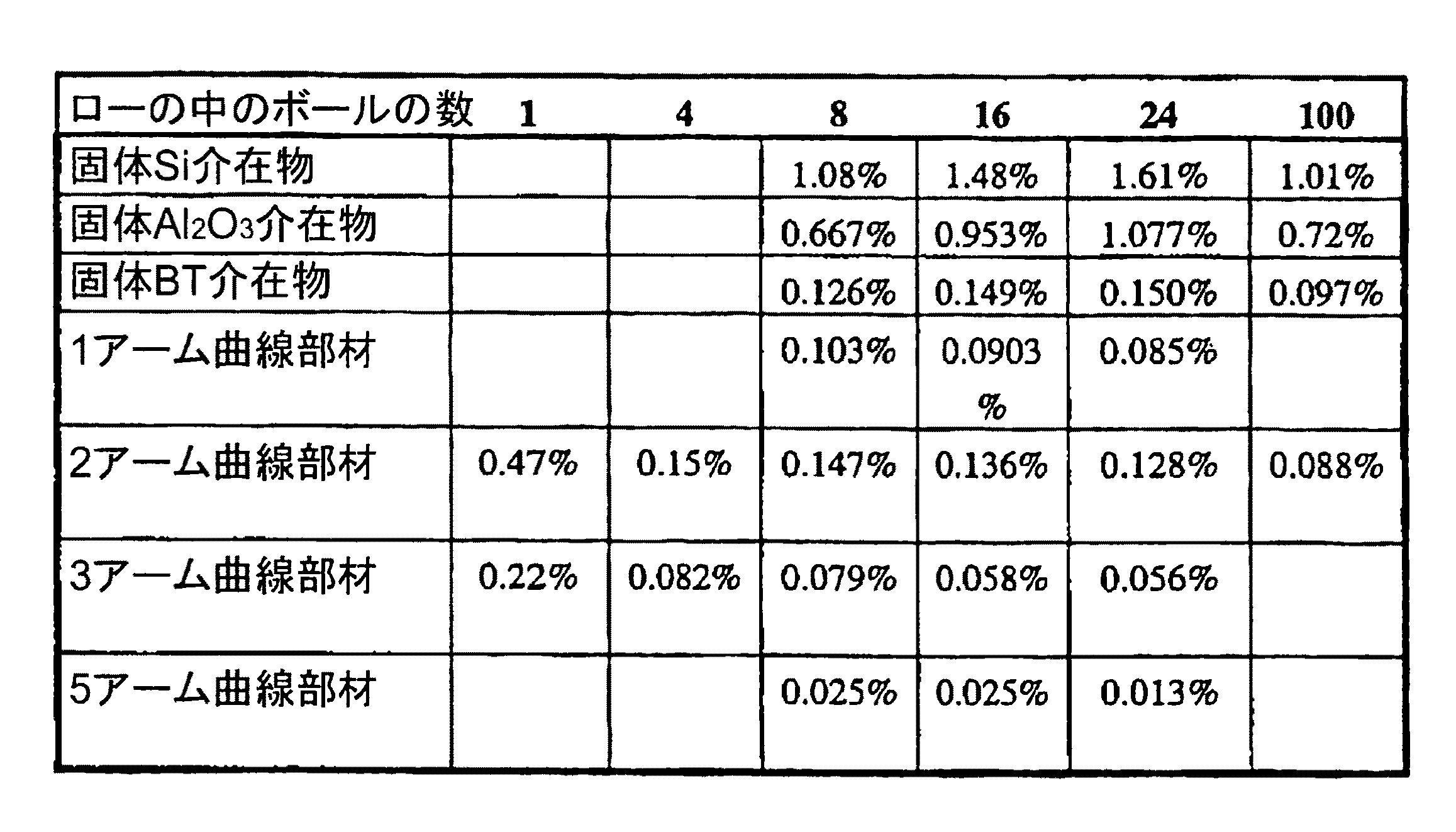 Figure 2006080555