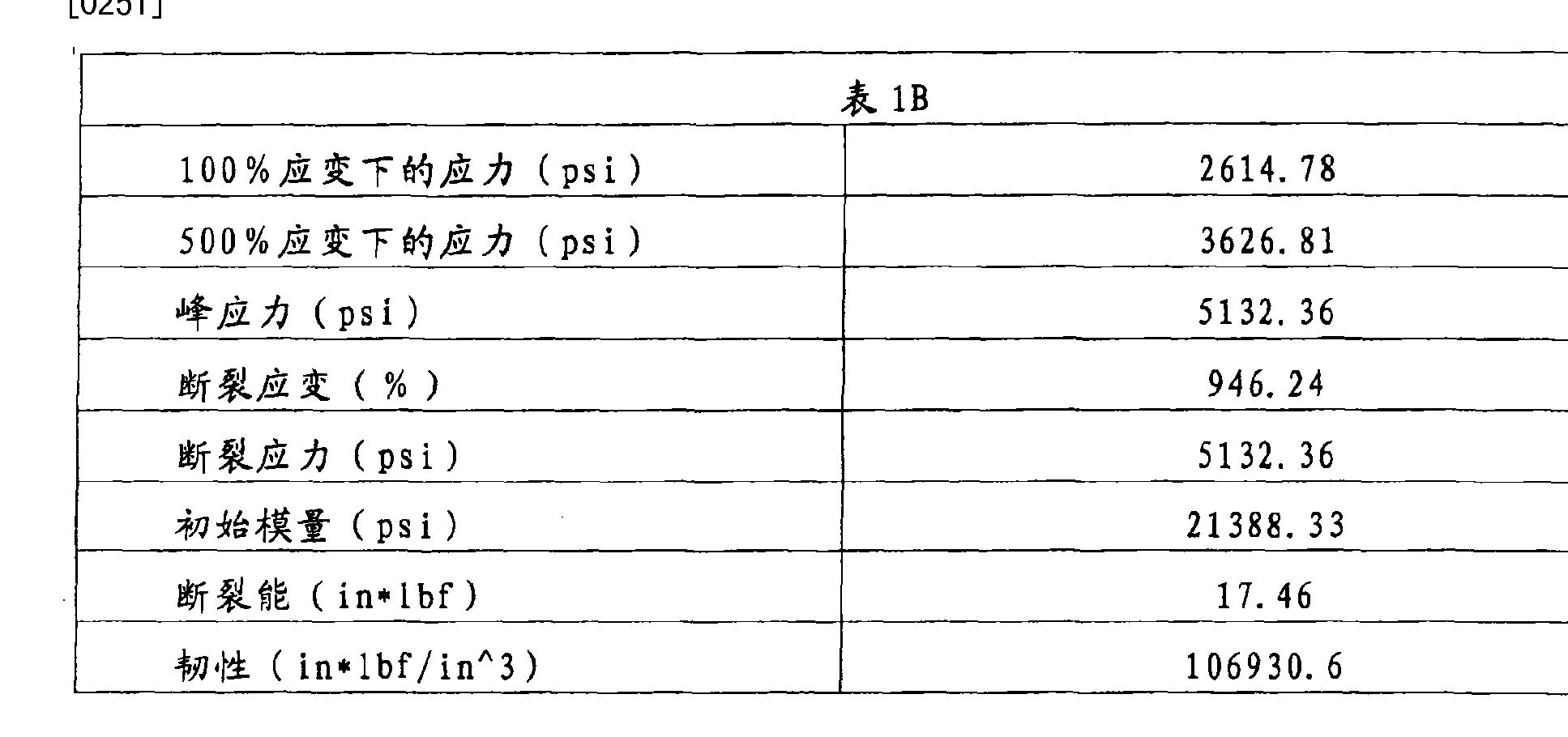 Figure CN101203563BD00291