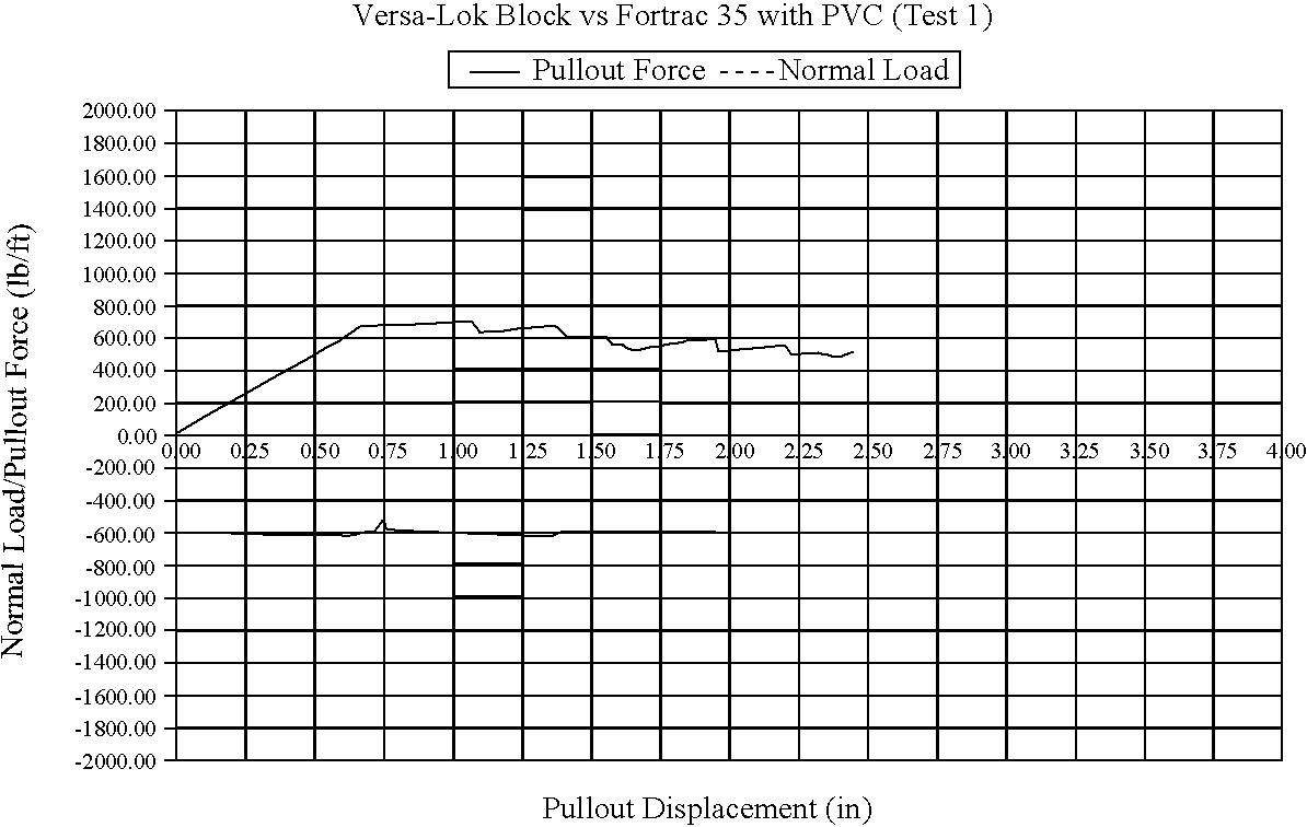 Figure US20050042040A1-20050224-C00005