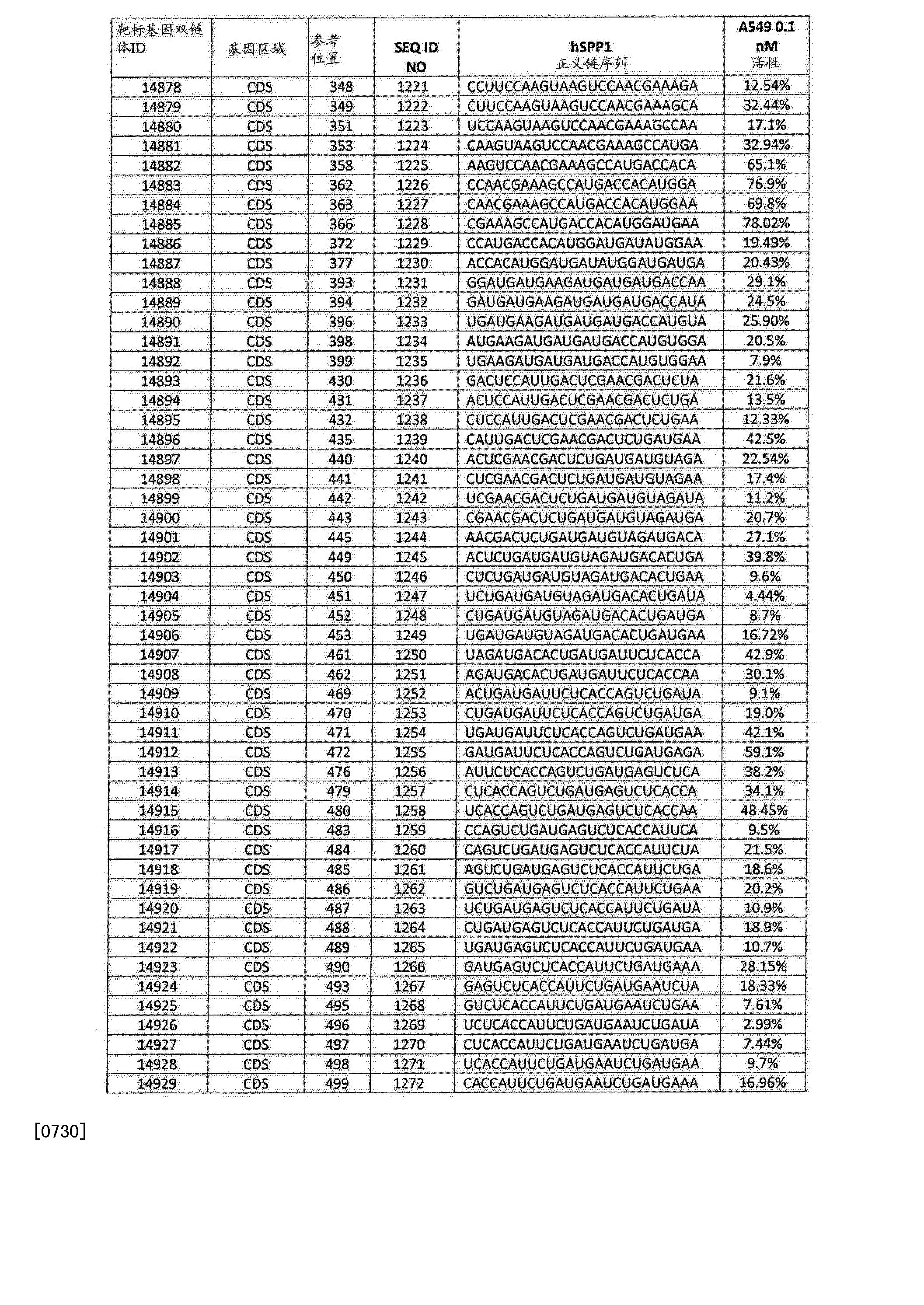 Figure CN103108642BD01341
