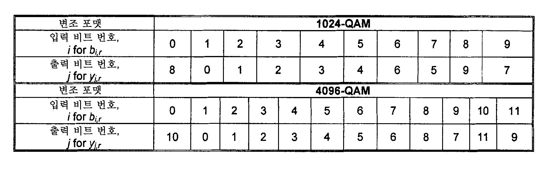 Figure 112009033708789-pat00013