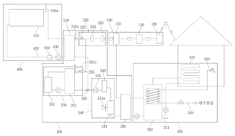 Figure R1020110145290