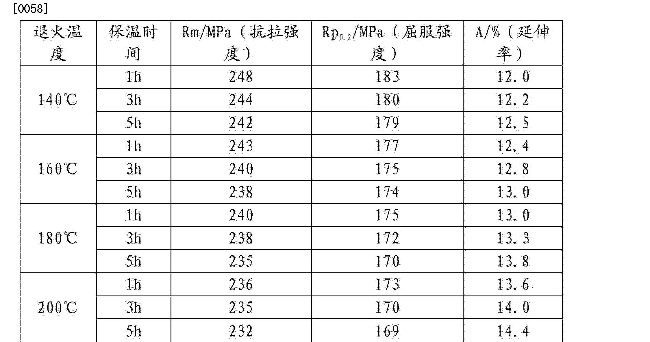 Figure CN103008342BD00071