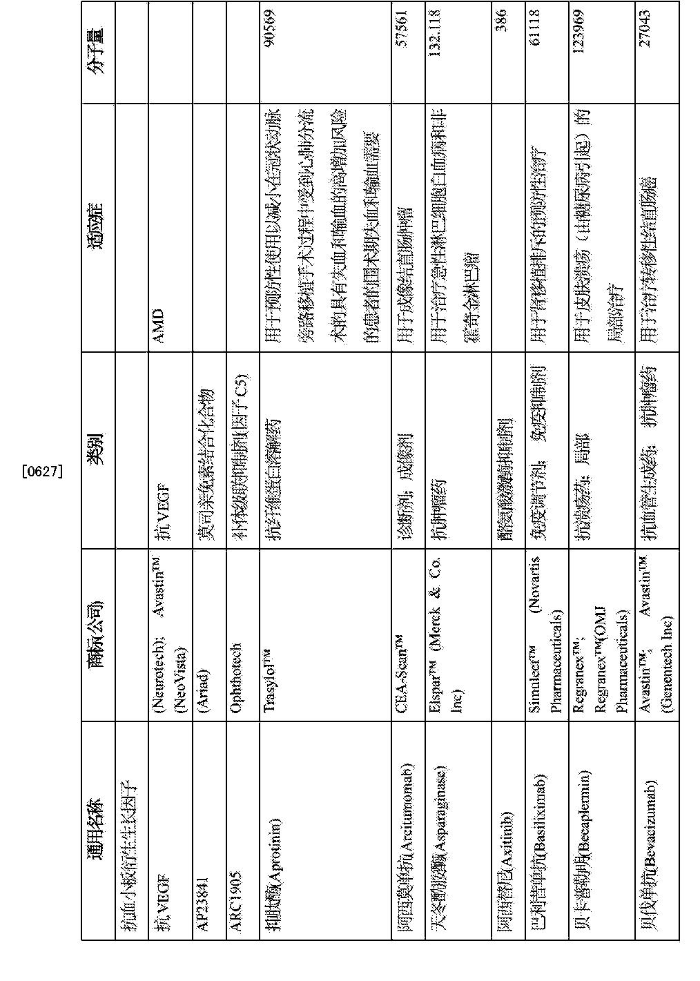 Figure CN103209733BD00701