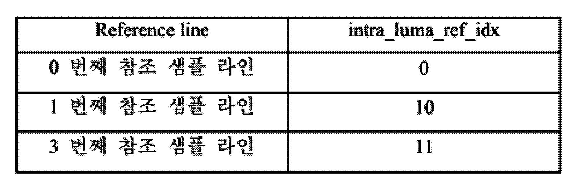 Figure PCTKR2020008082-appb-I000001