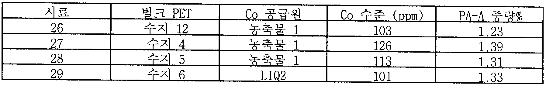 Figure 112007041122157-PCT00014