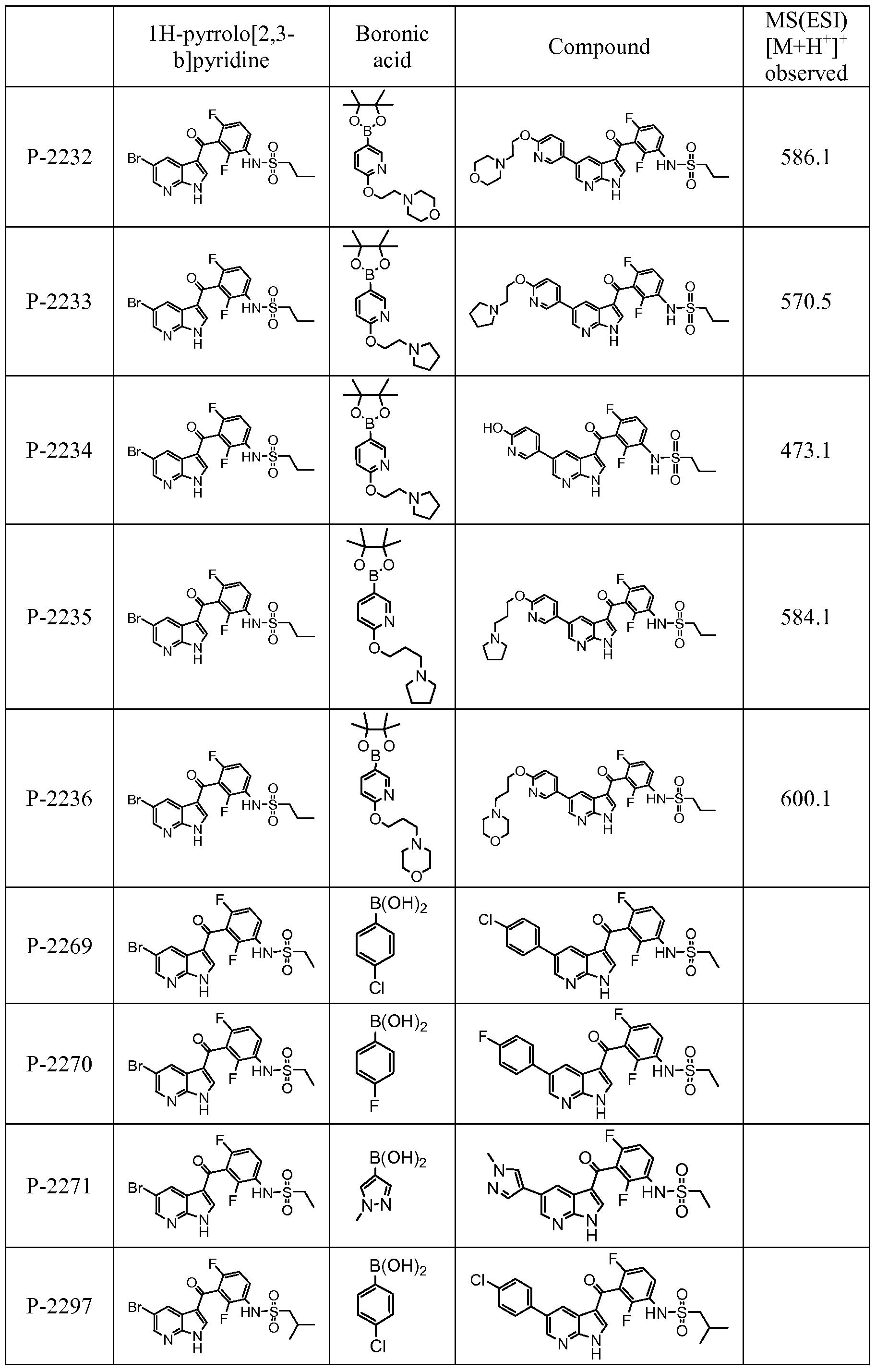 Best Place To Farm Argon Crystals 2020 WO2010129570A1   Solid forms of sulfonamides and amino acids