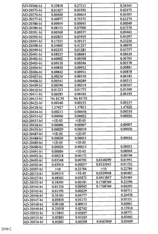 Figure CN105125572AD01381