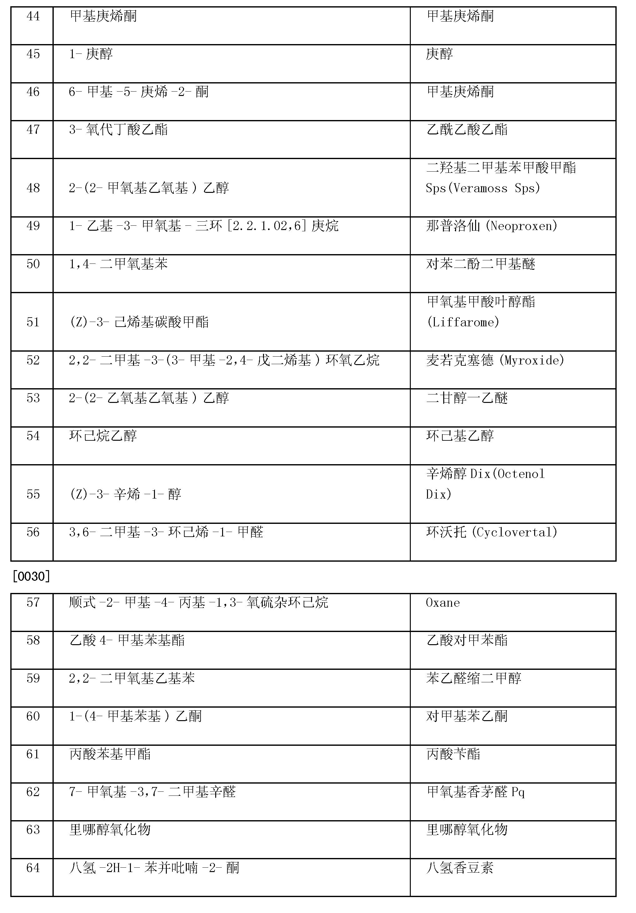 Figure CN101611129BD00081
