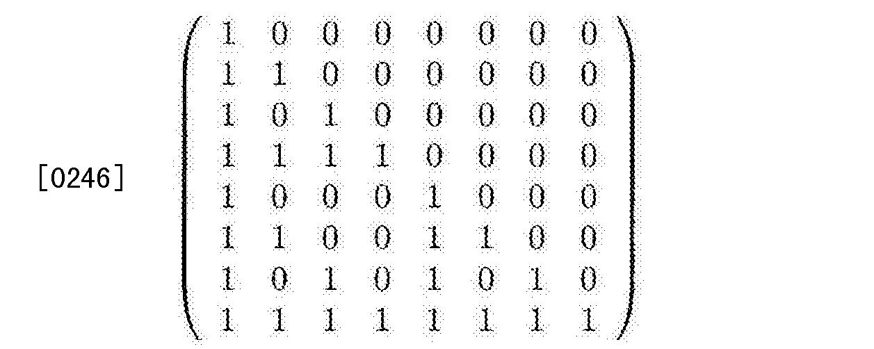 Figure CN105579972AD00221
