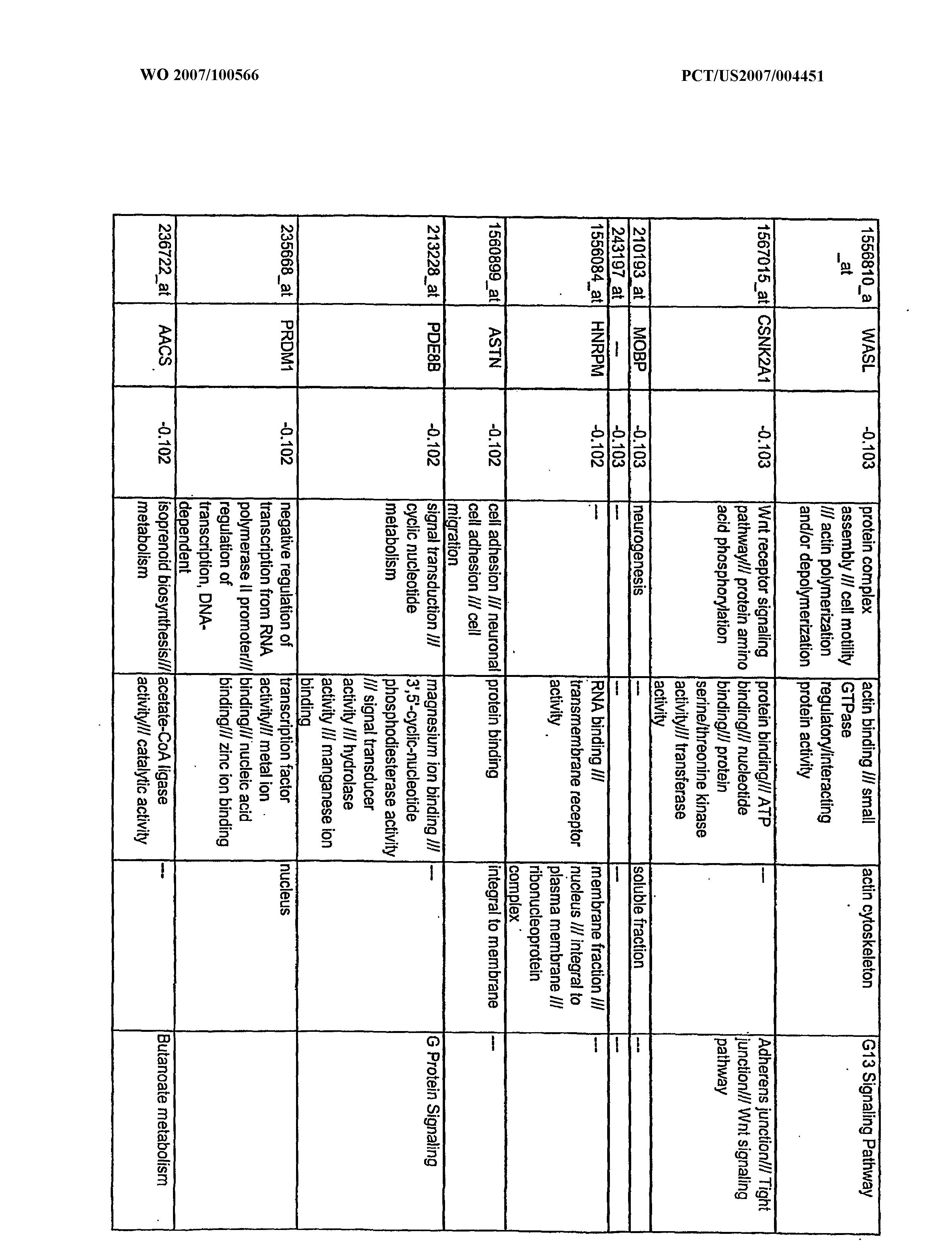 Figure imgf000507_0001