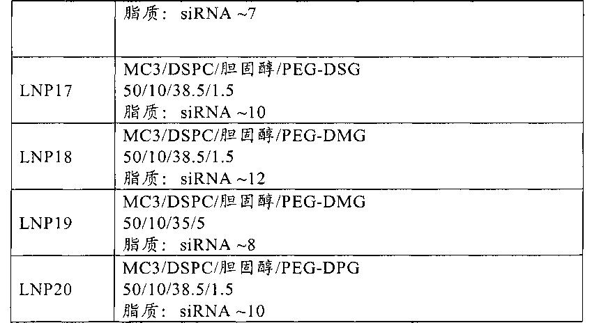 Figure CN102421900BD00081