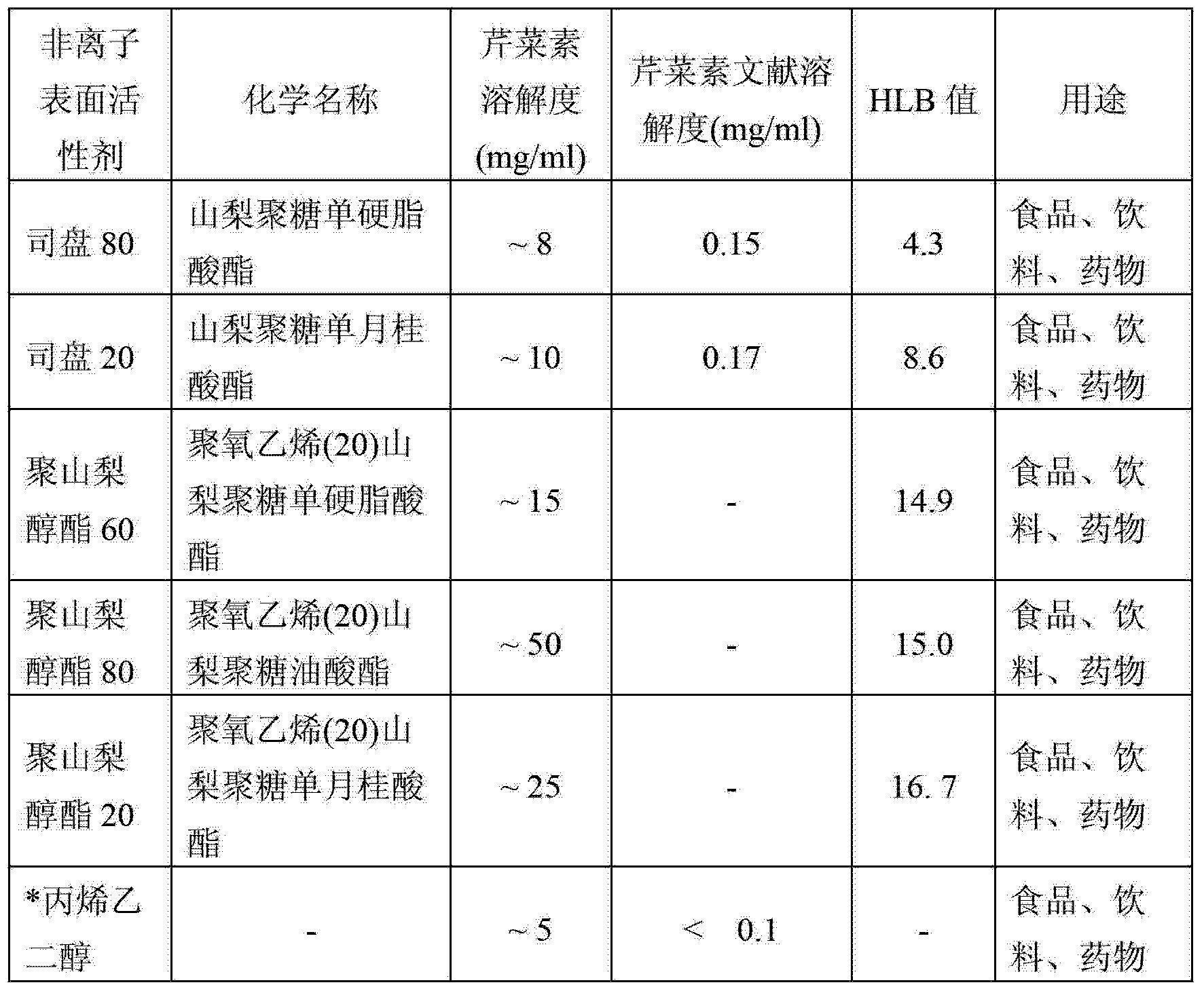 Figure CN102711743AD00461