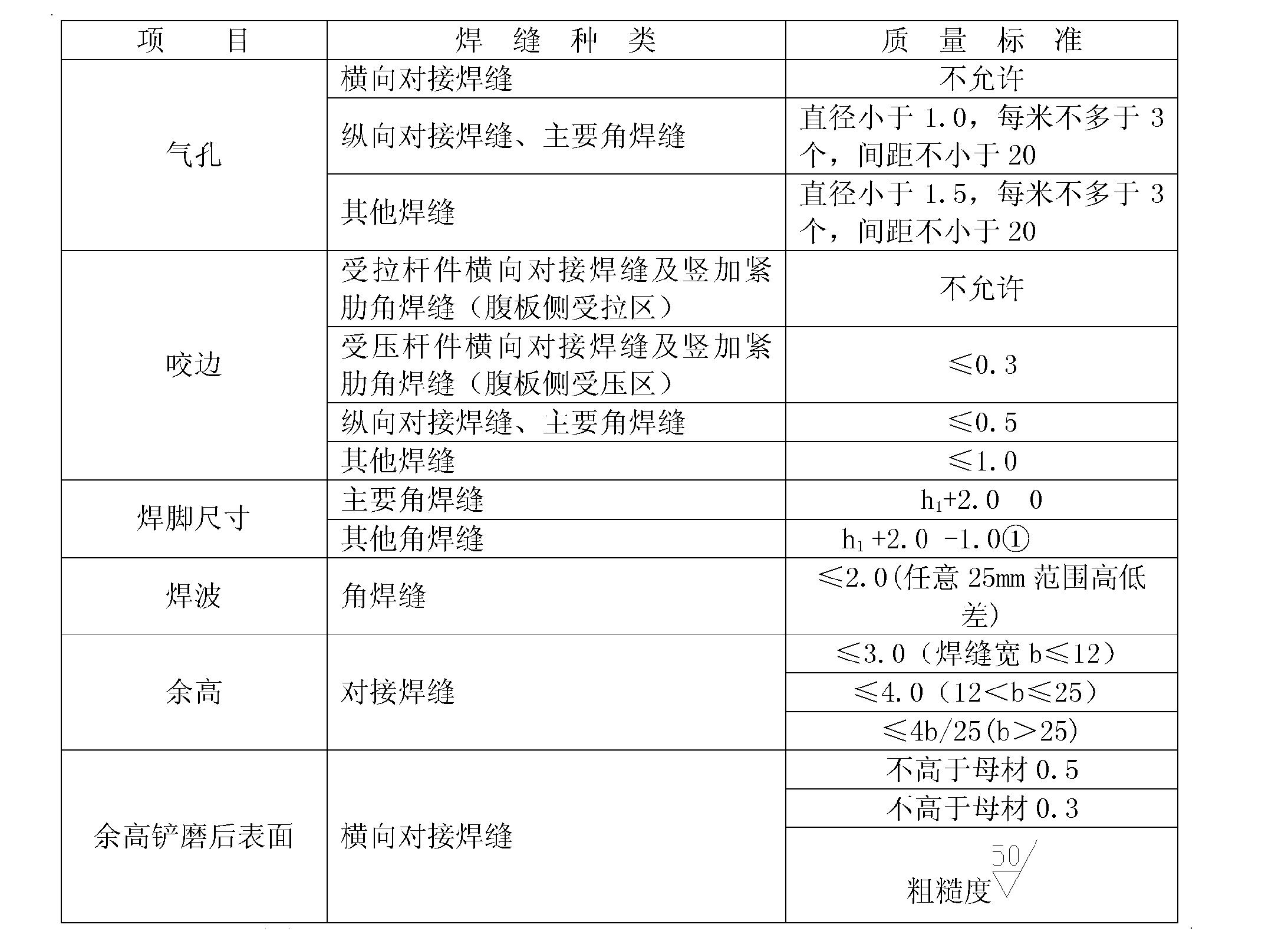 Figure CN102277825AD00111