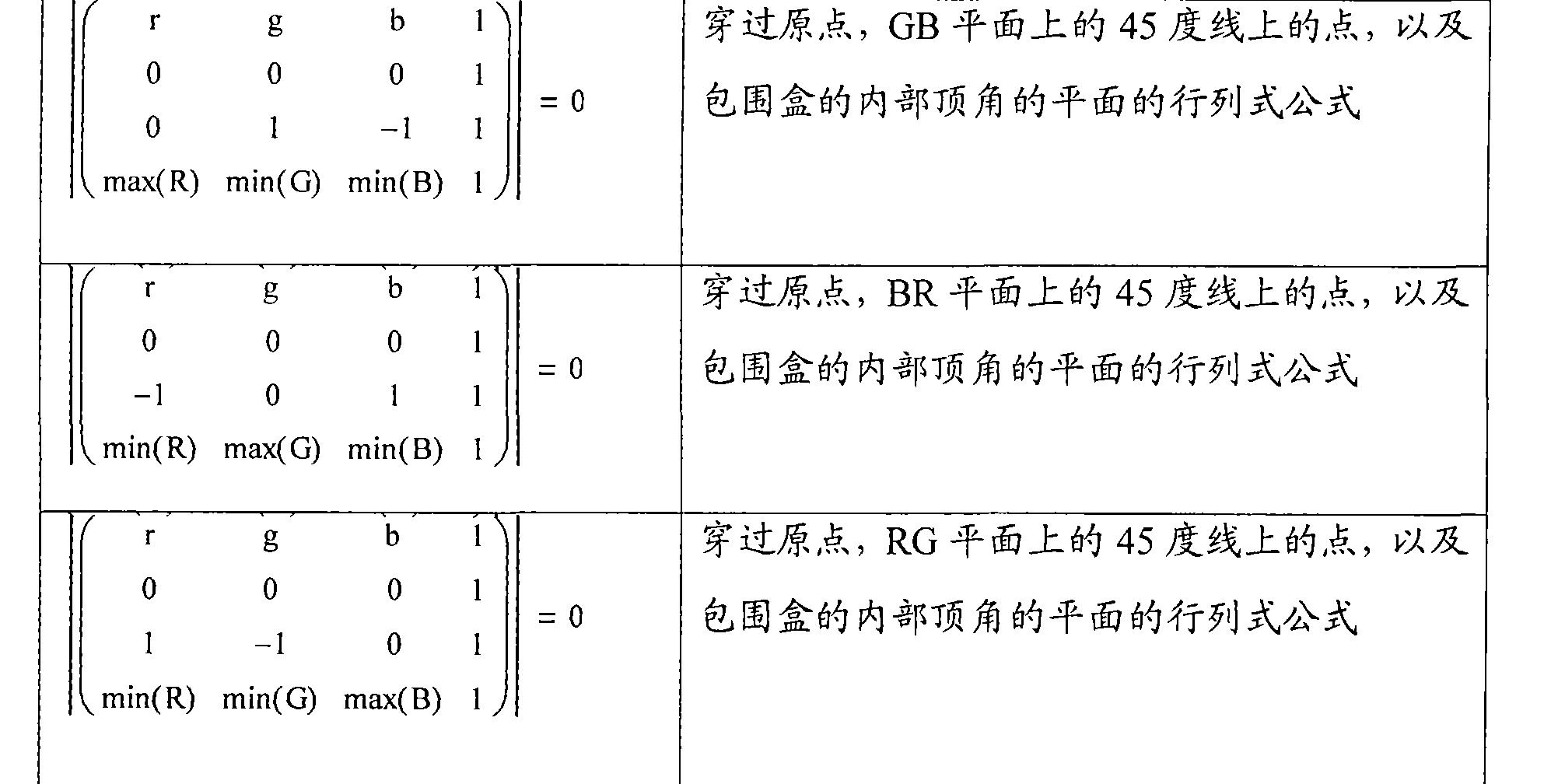 Figure CN101460917BD00281