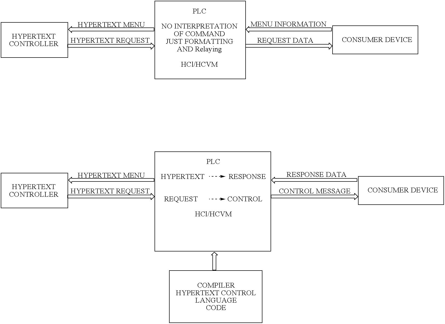 Figure US20070101011A1-20070503-C00007