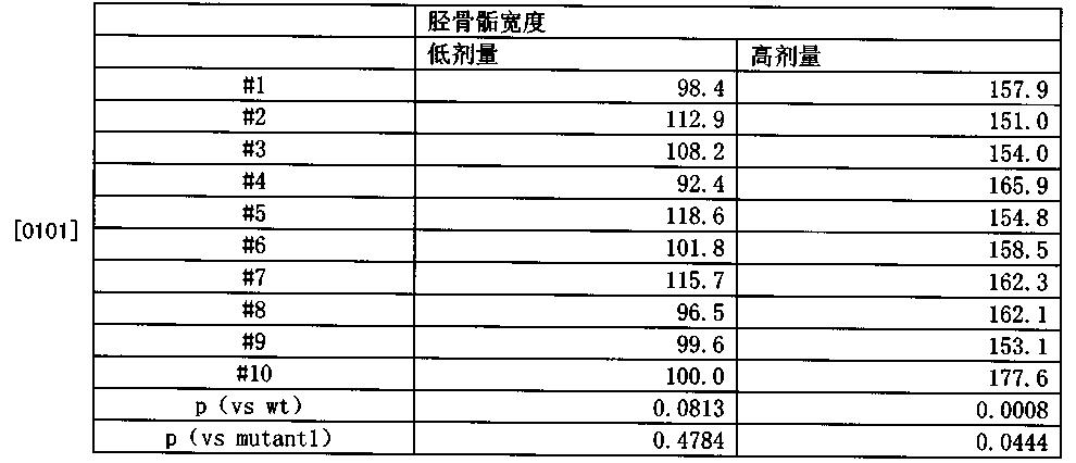 Figure CN103509102BD00121
