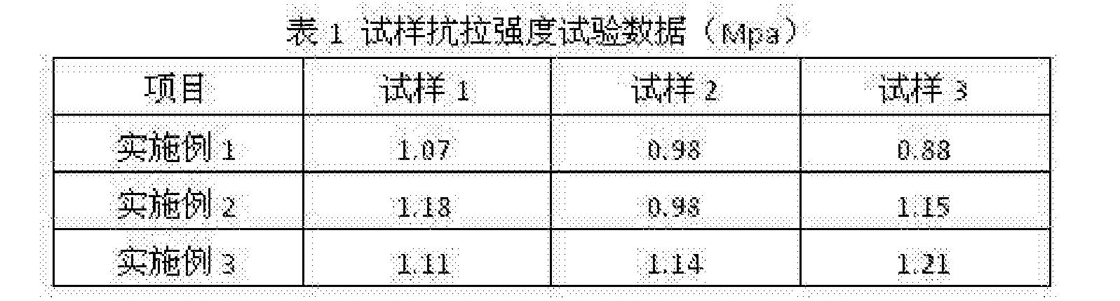 Figure CN108787993AD00051