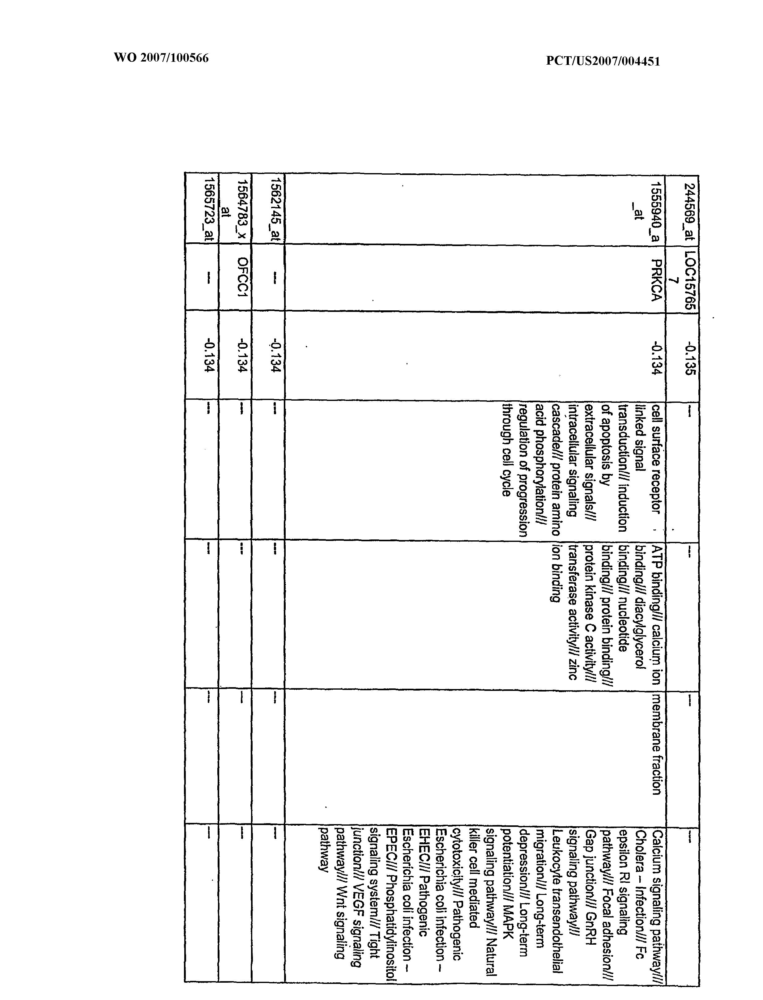 Figure imgf000492_0001