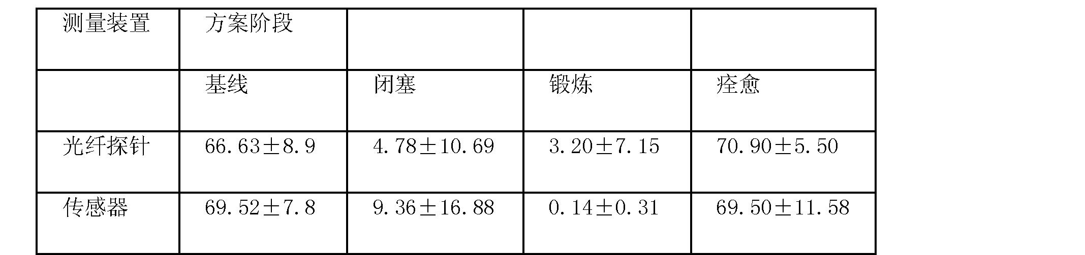 Figure CN102176864AD00481