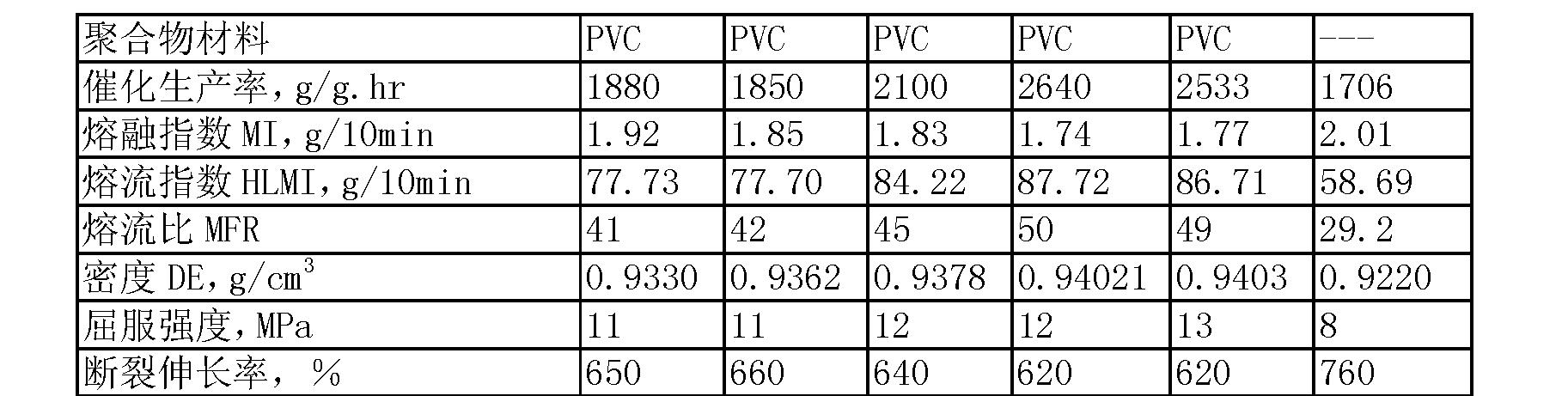 Figure CN101274968BD00211