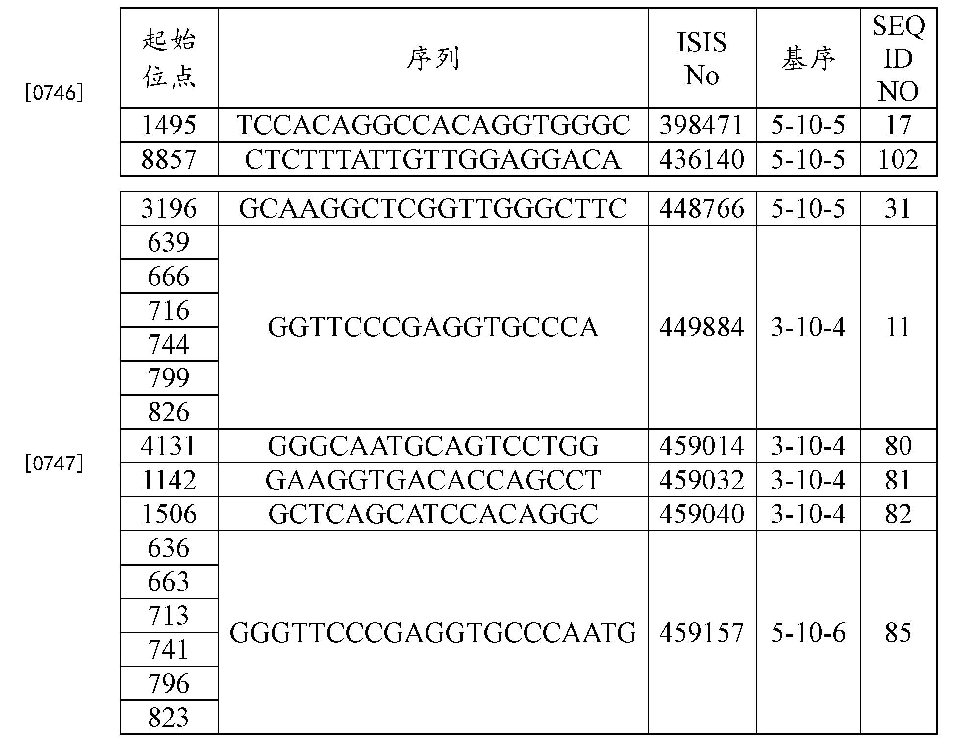 Figure CN103814132BD00841
