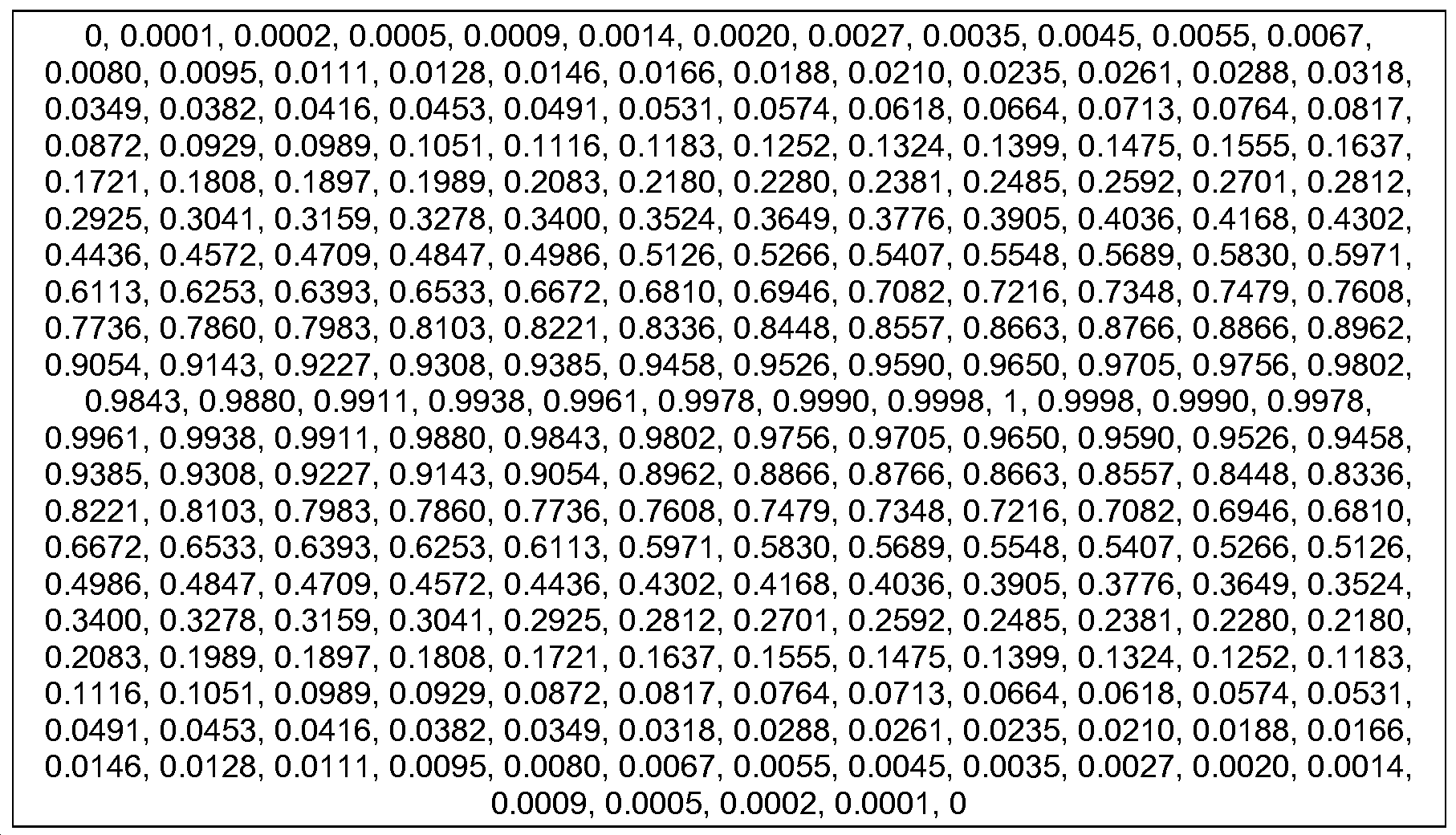 Figure 112013048586267-pct00009