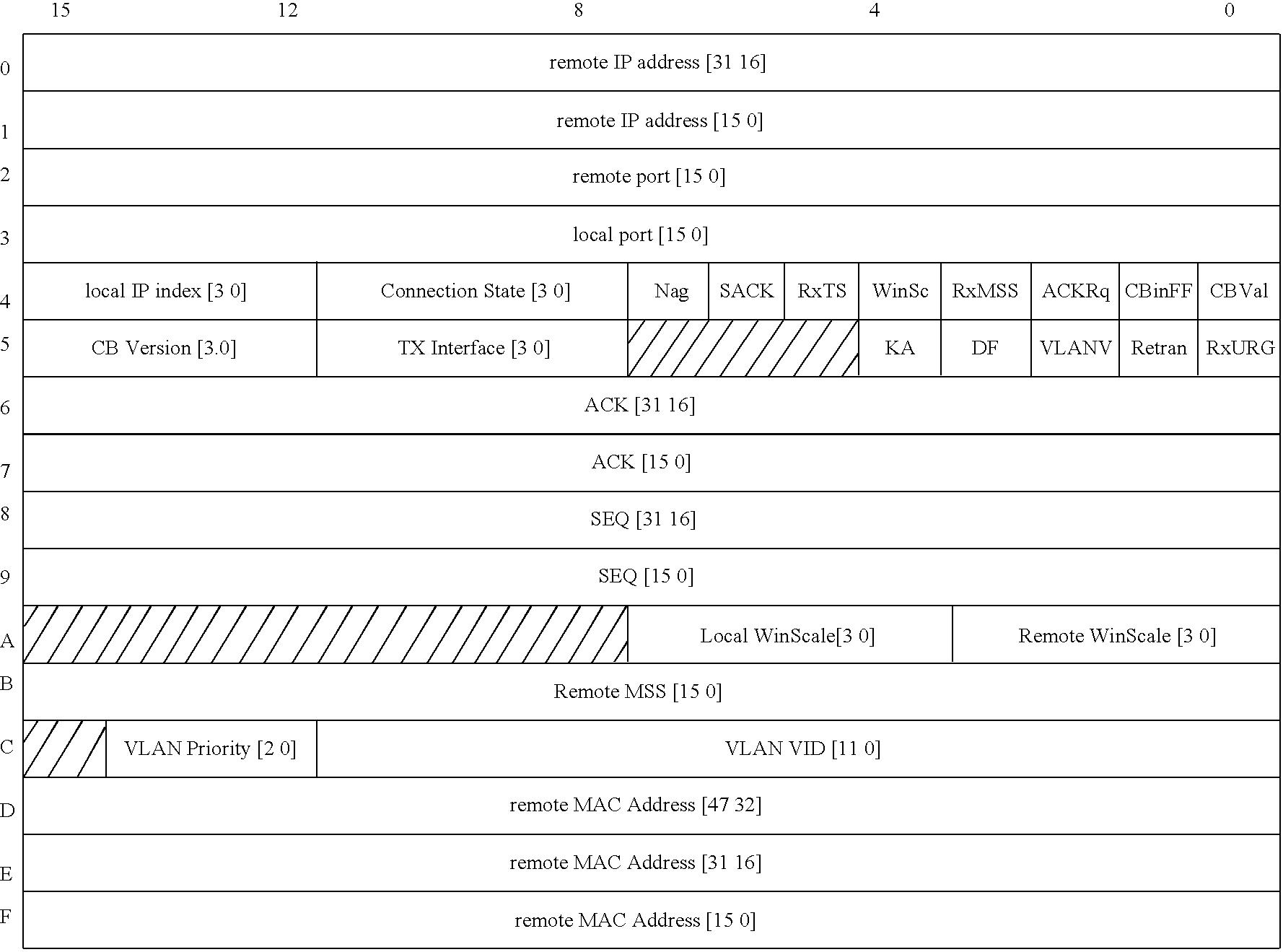Figure US20070253430A1-20071101-C00002