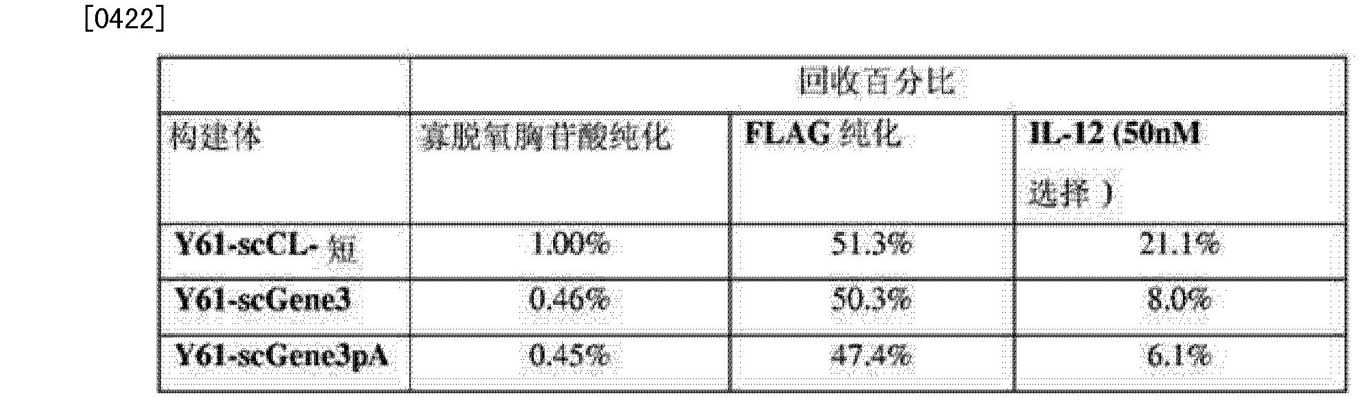 Figure CN102227638BD00381