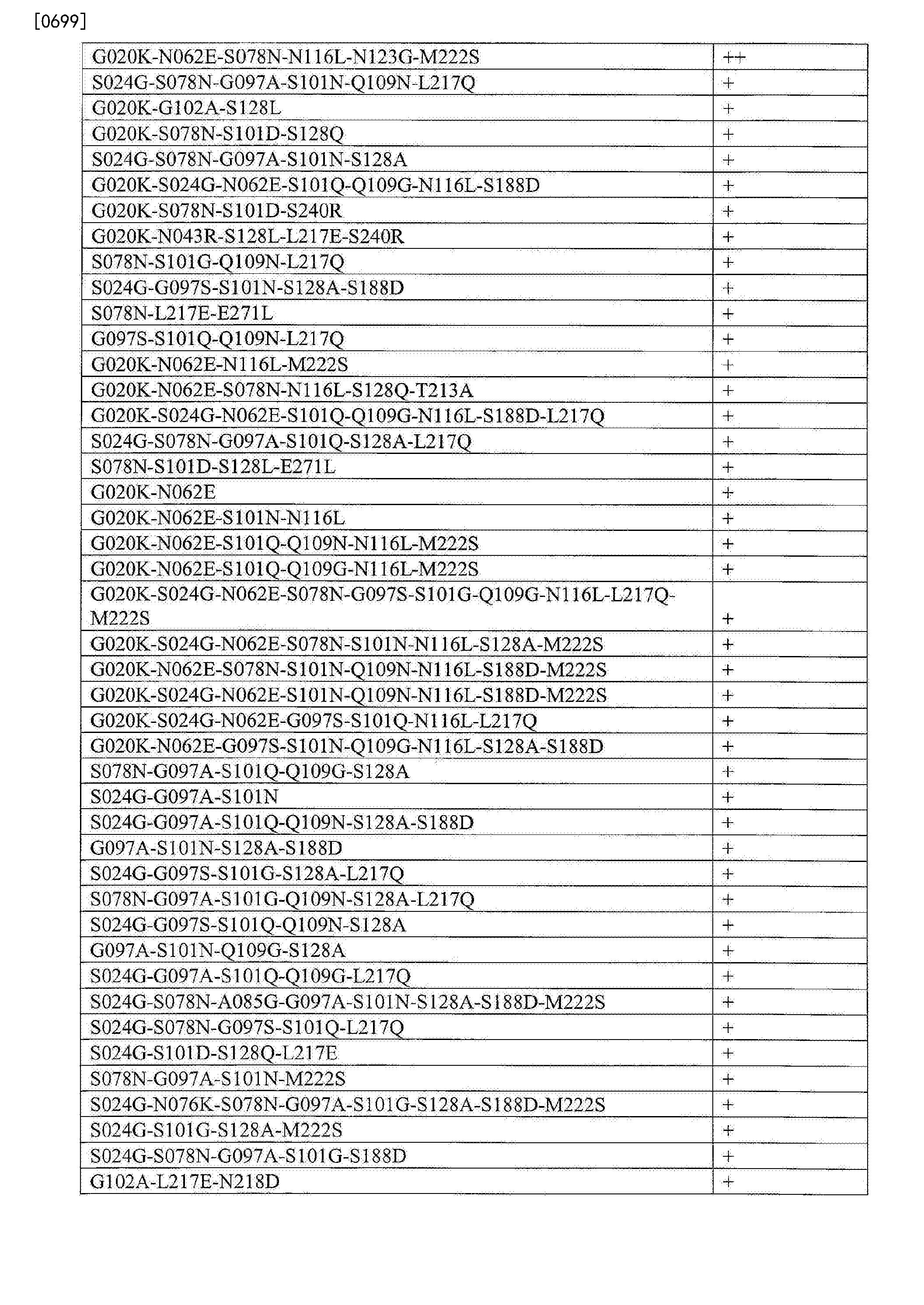 Figure CN103764823BD03001