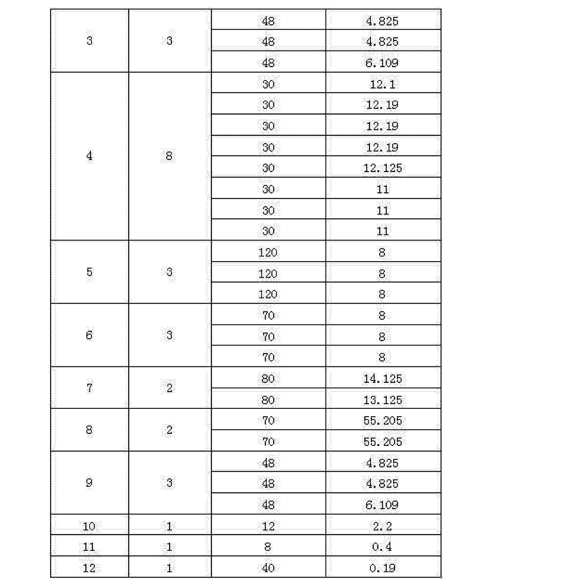 Figure CN102183931BD00111