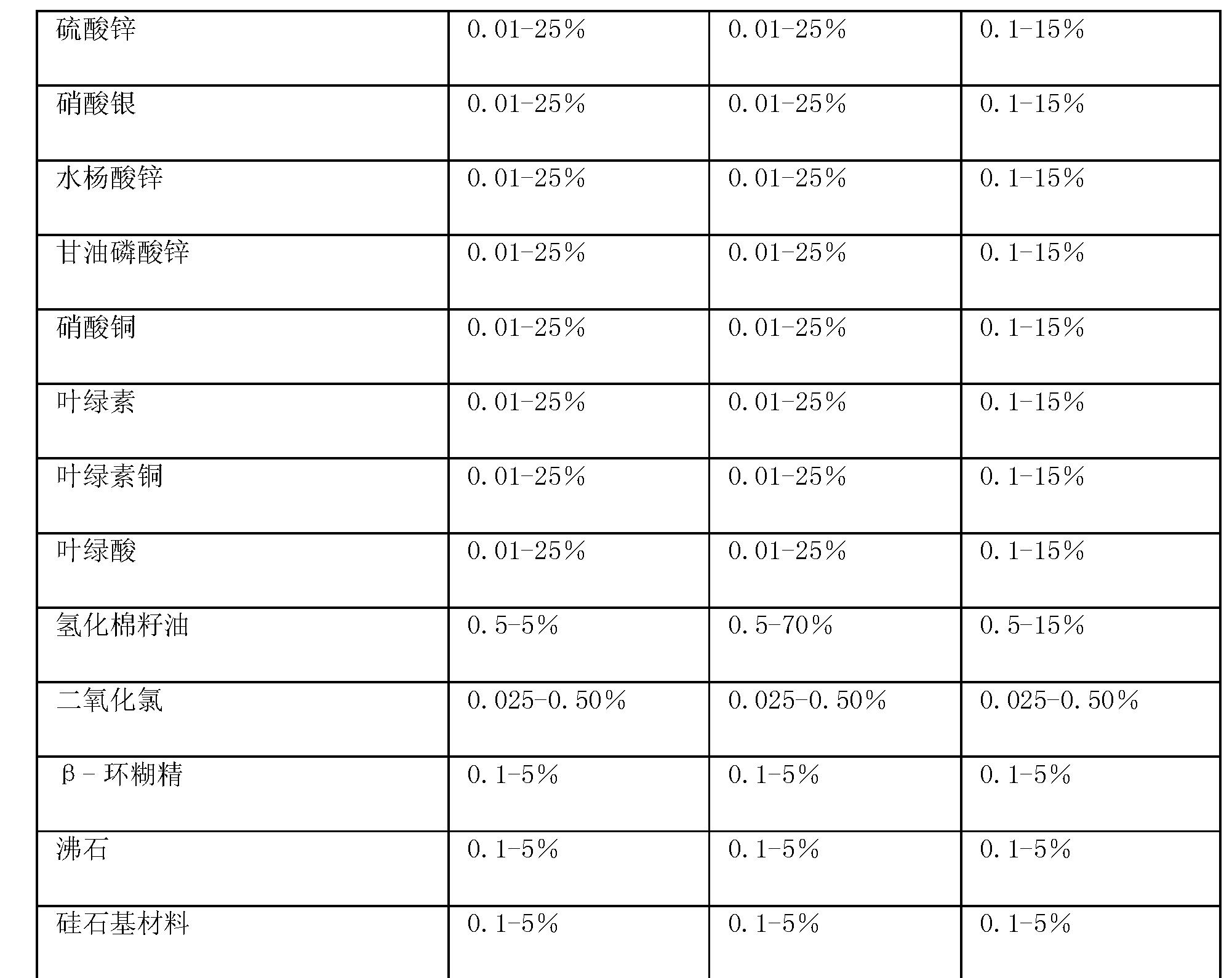 Figure CN101511202BD00631