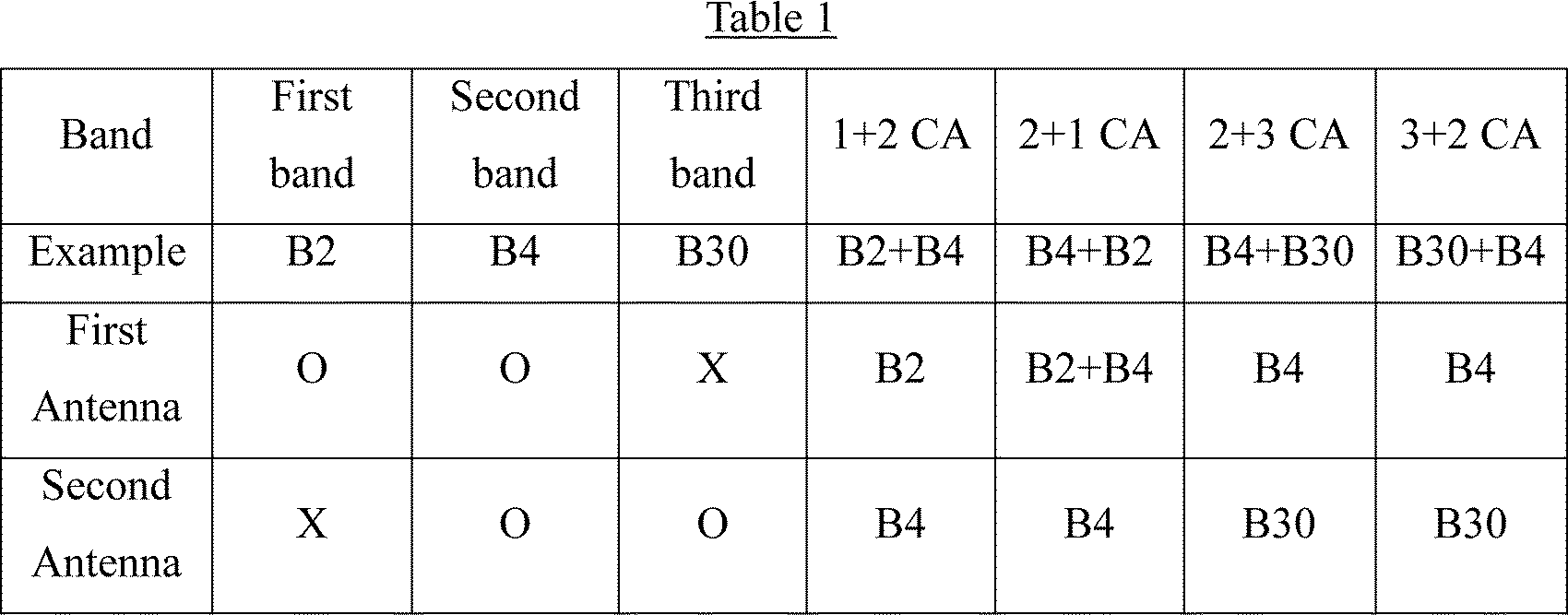 Figure PCTKR2017012571-appb-I000001