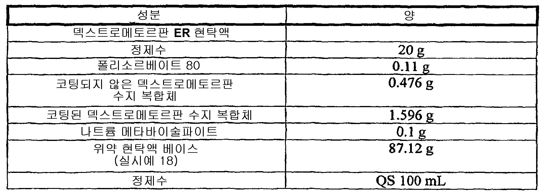 Figure 112008069624874-pct00029