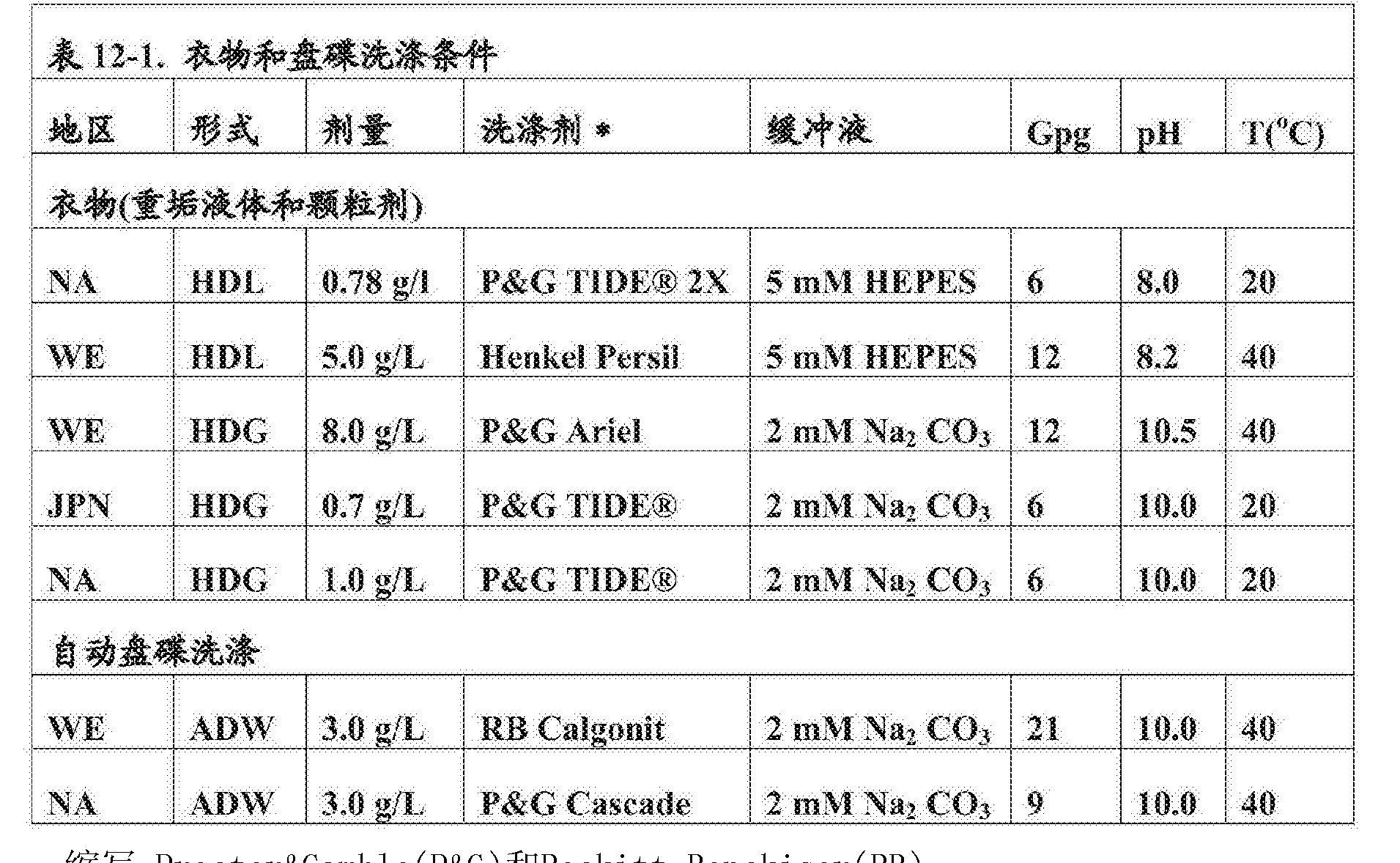 Figure CN105483099AD00591