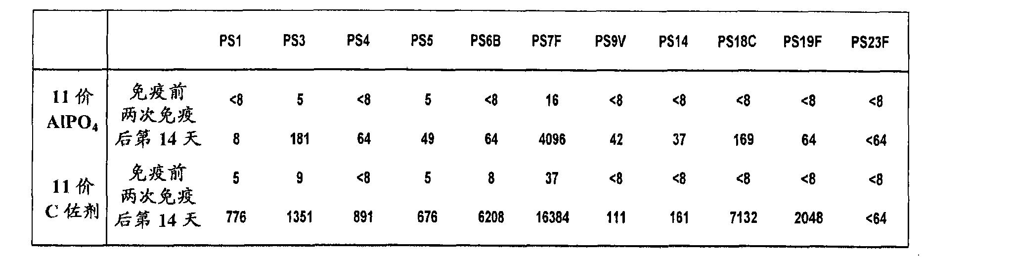 Figure CN101378778BD00471