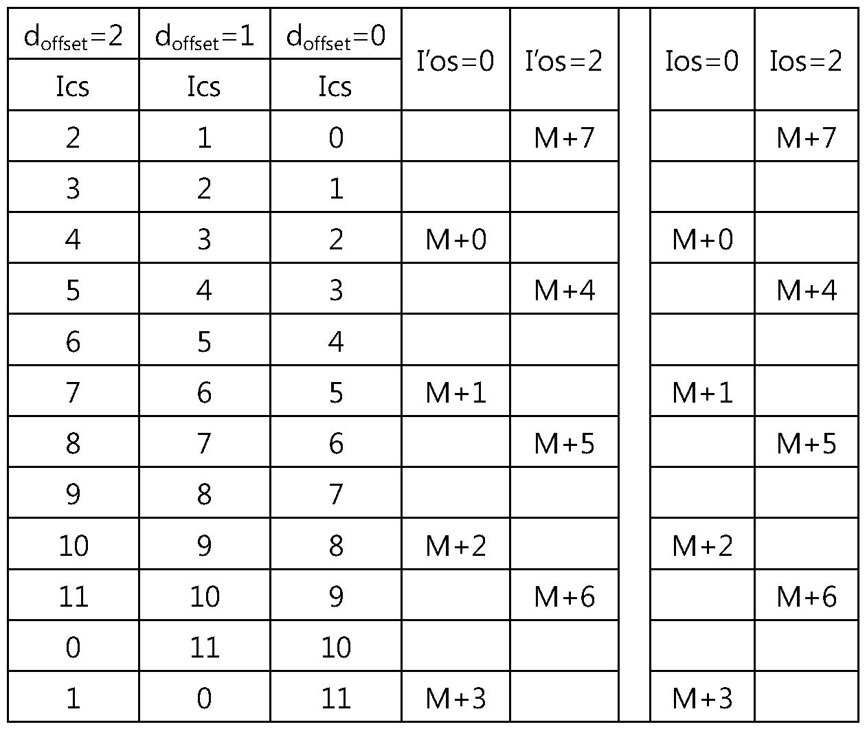 Figure 112009011817191-pat00017